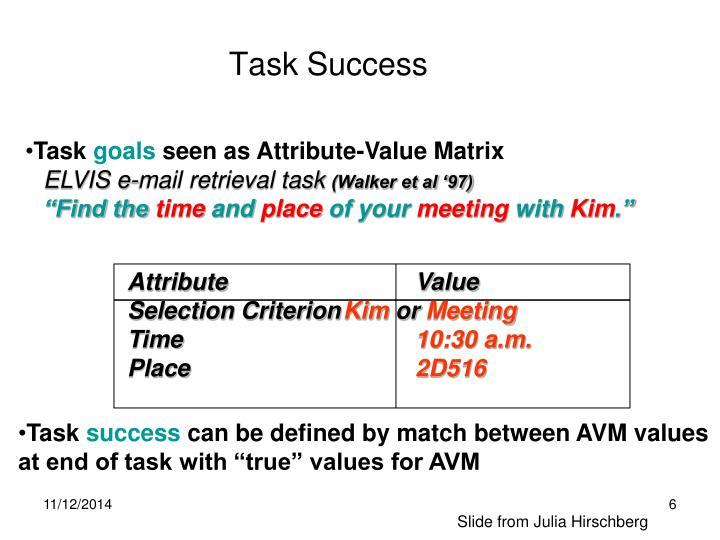Task Success