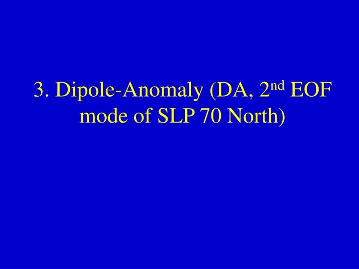 3. Dipole-Anomaly (DA, 2