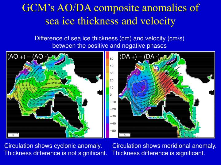 GCM's AO/DA composite anomalies of sea ice thickness and velocity
