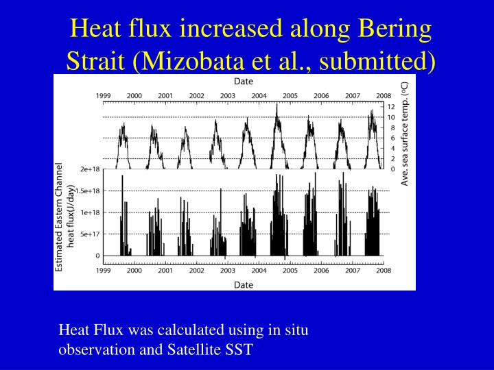Heat flux increased along Bering Strait (Mizobata et al., submitted)