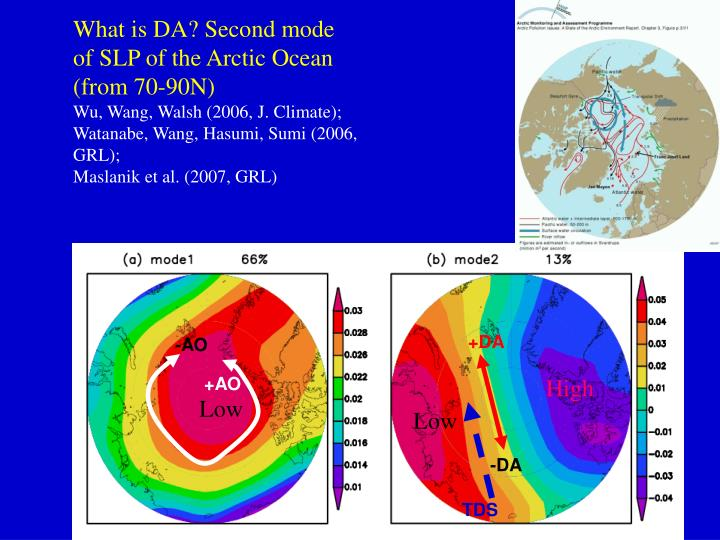 What is DA? Second mode of SLP of the Arctic Ocean