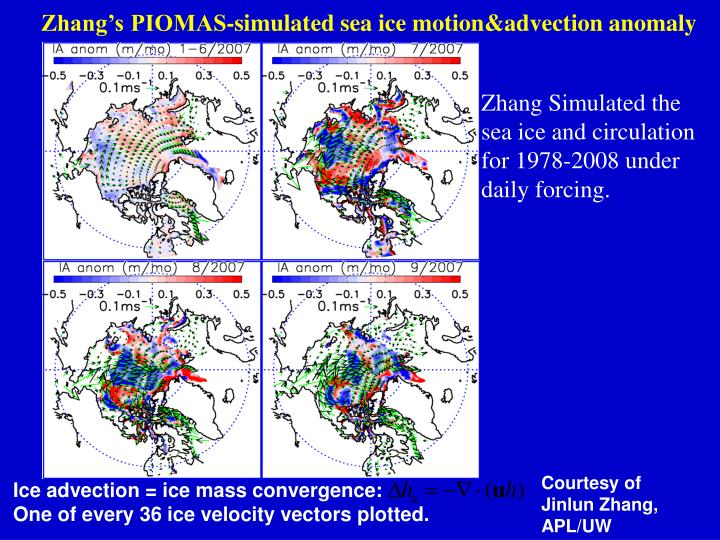 Zhang's PIOMAS-simulated sea ice motion&advection anomaly
