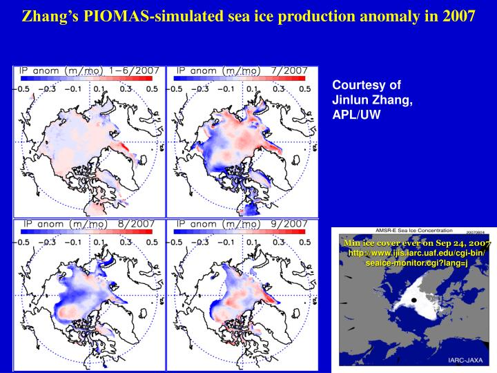 Zhang's PIOMAS-simulated sea ice production anomaly in 2007