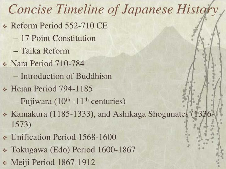 Concise timeline of japanese history