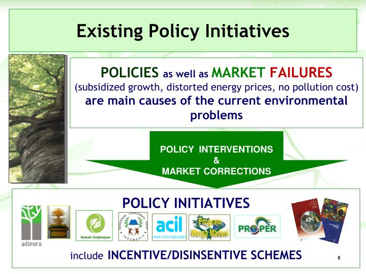 Existing Policy Initiatives
