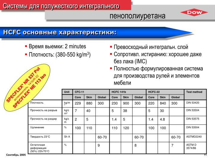 SPECFLEX* NR 537 Pol