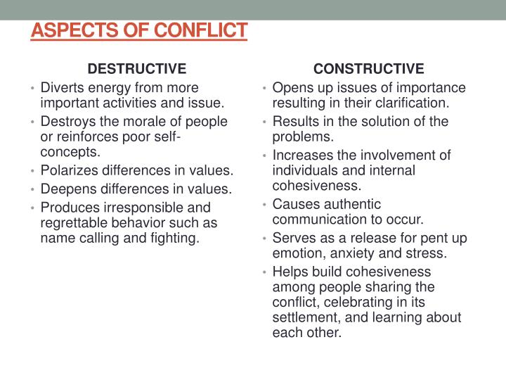 ASPECTS OF CONFLICT