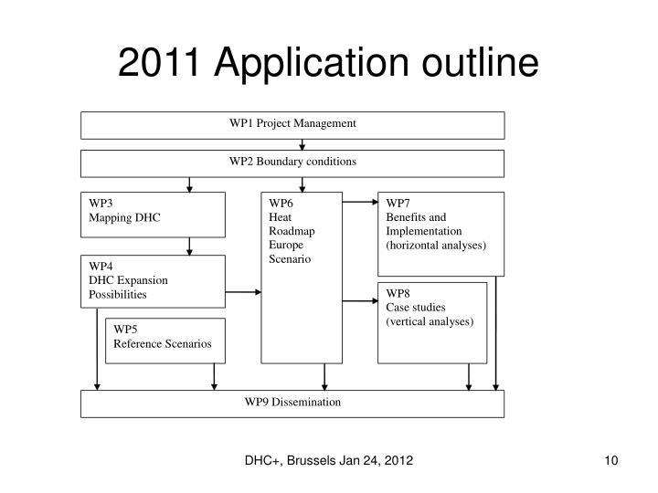 2011 Application outline