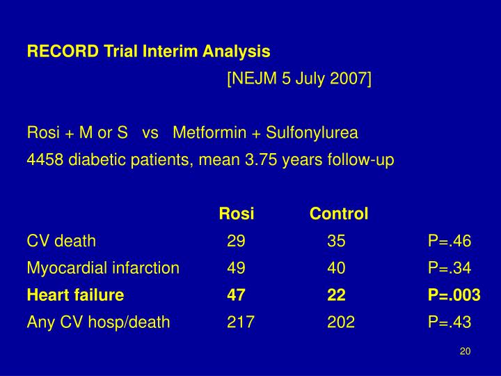 RECORD Trial Interim Analysis