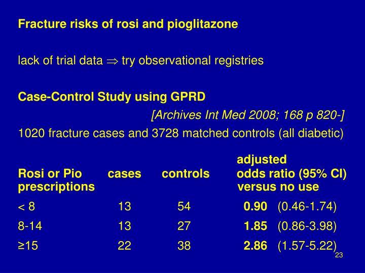 Fracture risks of rosi and pioglitazone