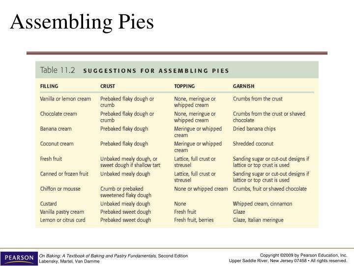 Assembling Pies
