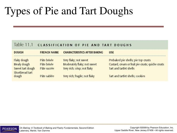 Types of pie and tart doughs