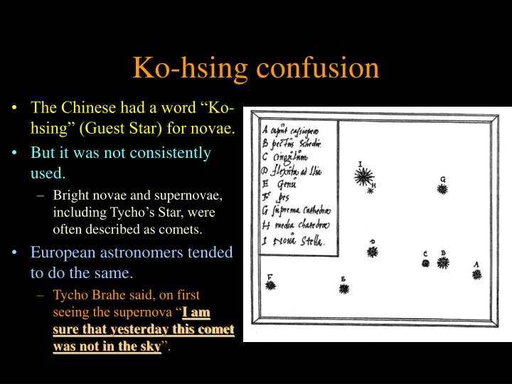 Ko-hsing confusion