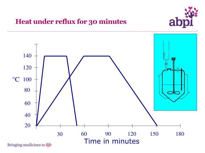 Heat under reflux for 30 minutes