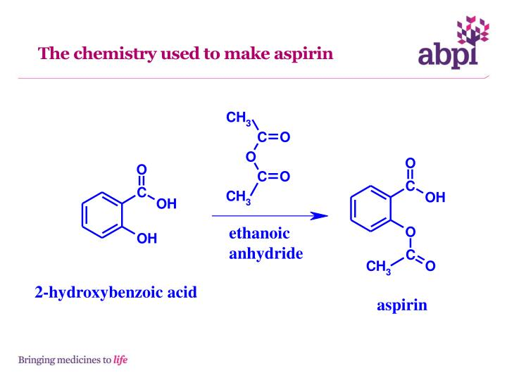 The chemistry used to make aspirin
