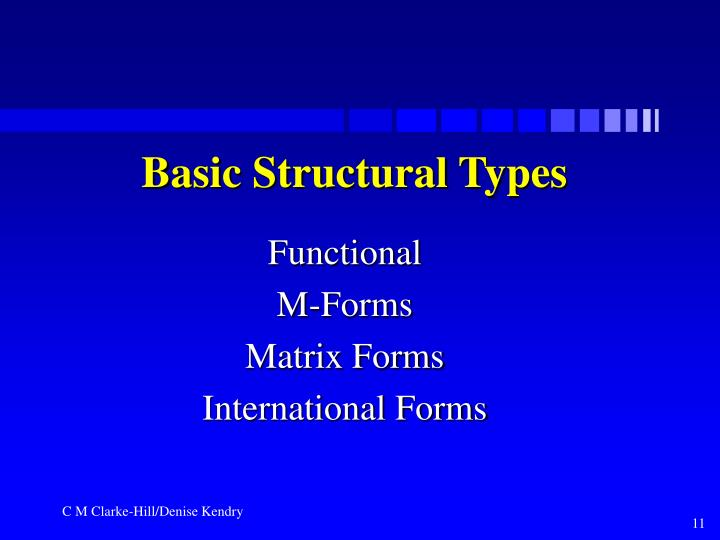 Basic Structural Types