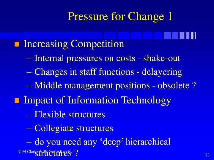 Pressure for Change 1