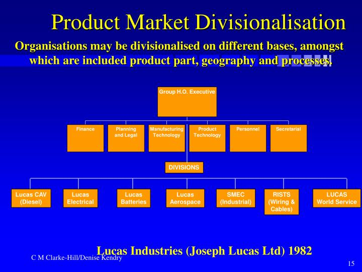 Product Market Divisionalisation