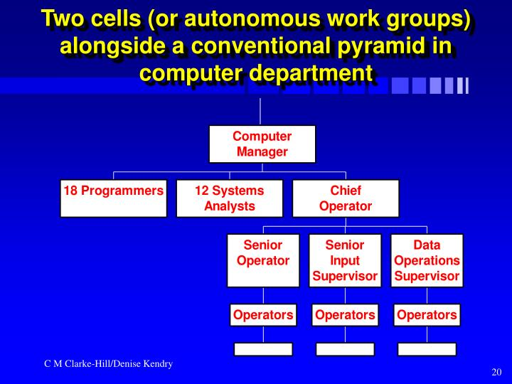 Two cells (or autonomous work groups) alongside a conventional pyramid in computer department