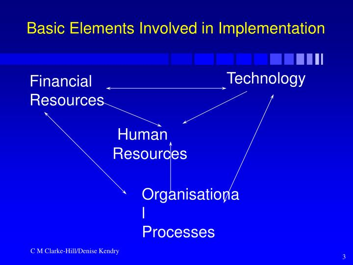 Basic Elements Involved in Implementation
