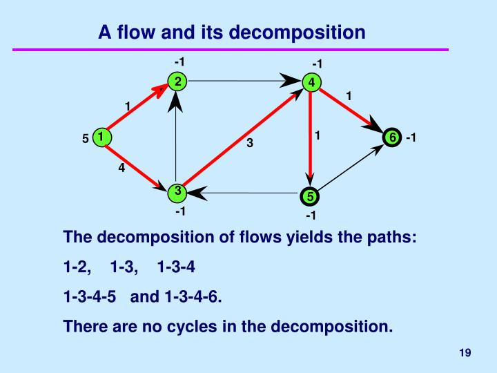 A flow and its decomposition