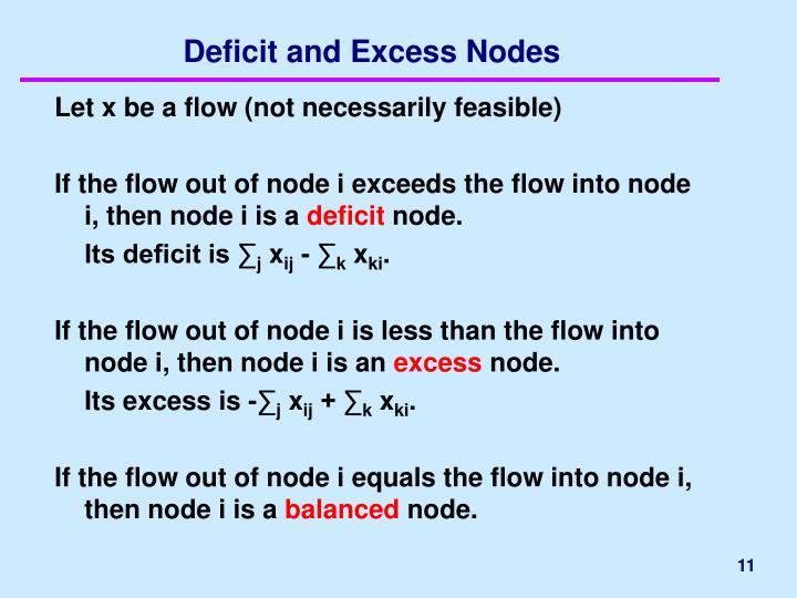 Deficit and Excess Nodes