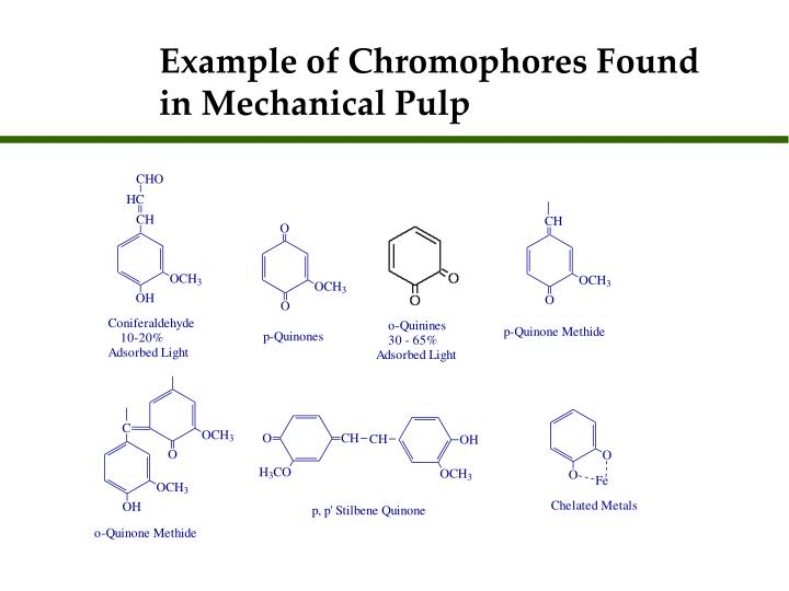 Example of Chromophores Found in Mechanical Pulp