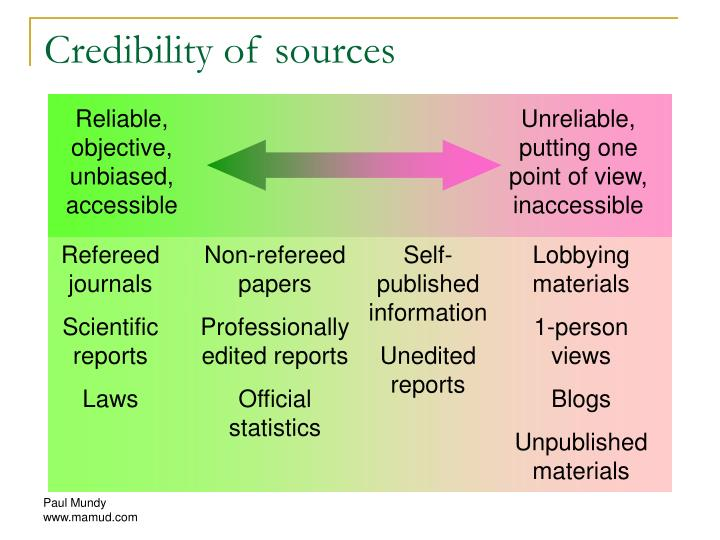 Credibility of sources