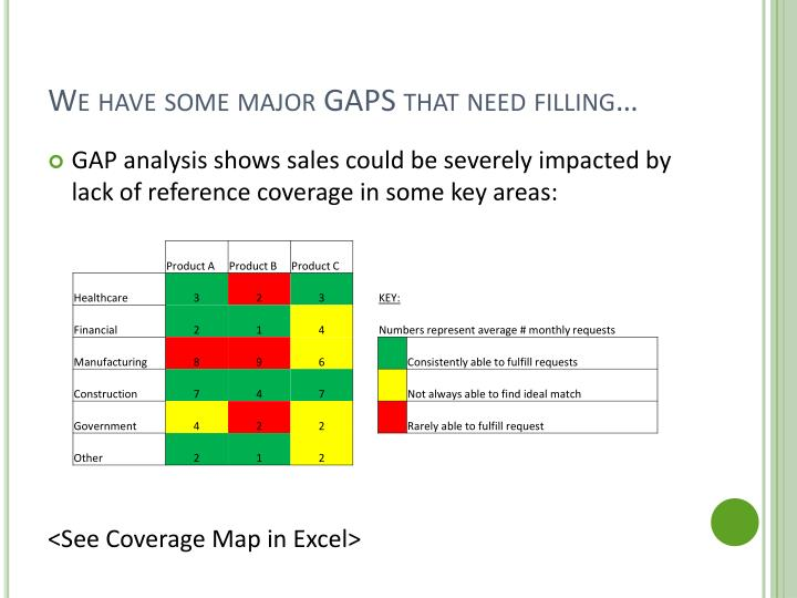 We have some major GAPS that need filling…