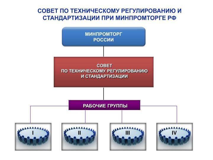 СОВЕТ ПО ТЕХНИЧЕСКОМУ РЕГУЛИРОВАНИЮ И СТАНДАРТИЗАЦИИ ПРИ МИНПРОМТОРГЕ РФ