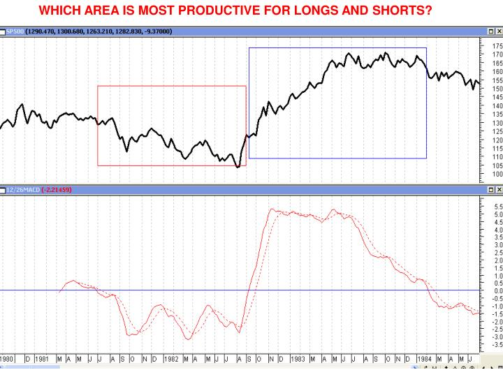 WHICH AREA IS MOST PRODUCTIVE FOR LONGS AND SHORTS?