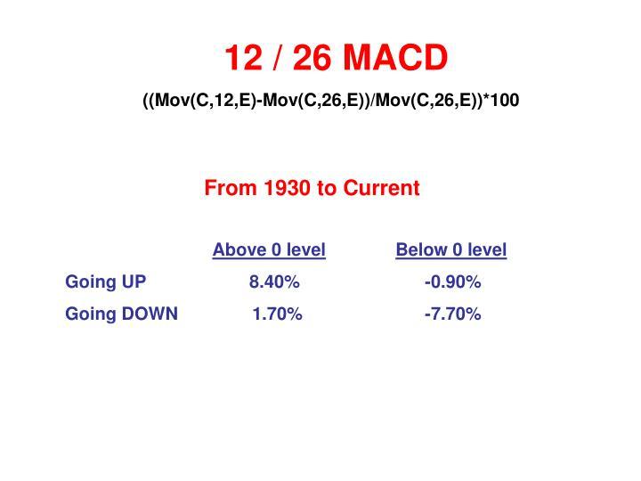 12 / 26 MACD