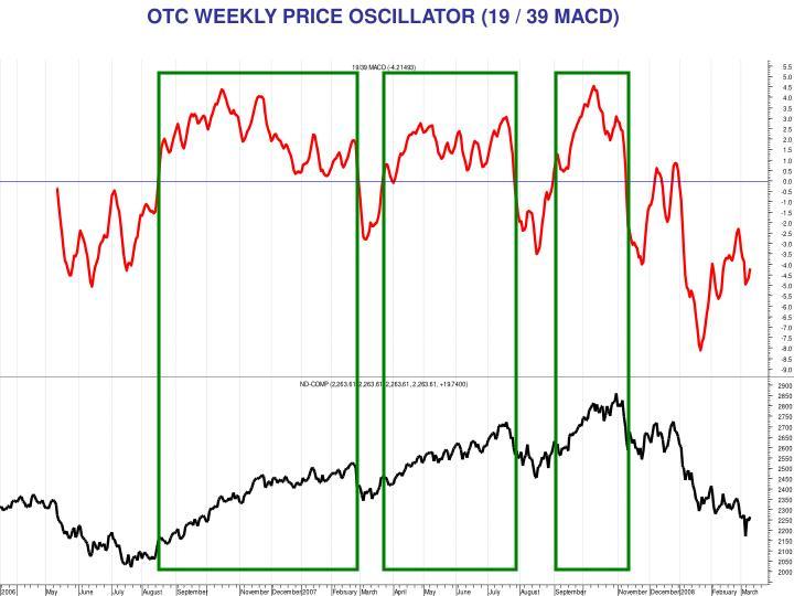 OTC WEEKLY PRICE OSCILLATOR (19 / 39 MACD)