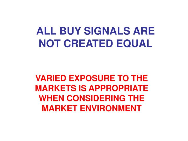 ALL BUY SIGNALS ARE NOT CREATED EQUAL