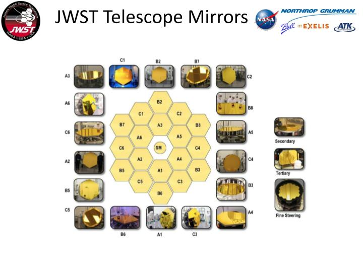 JWST Telescope Mirrors