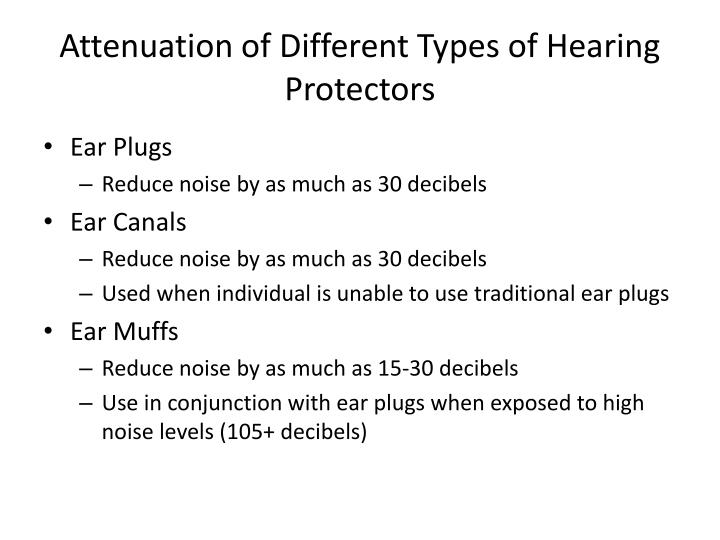 Attenuation of Different Types of Hearing Protectors