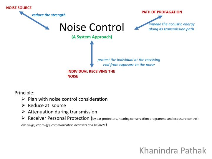 Noise control a system approach
