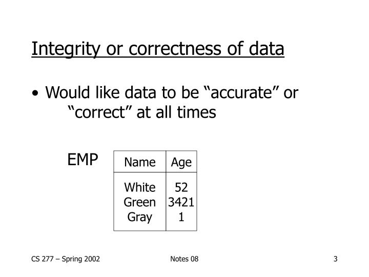 Integrity or correctness of data