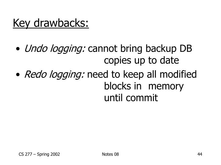 Key drawbacks: