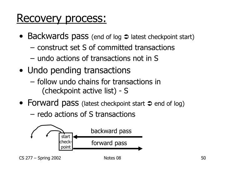 Recovery process: