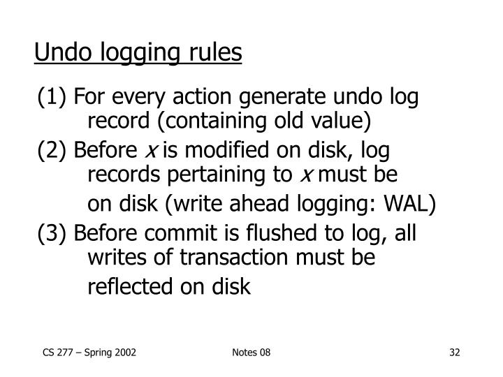 Undo logging rules