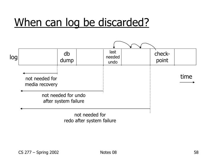 When can log be discarded?