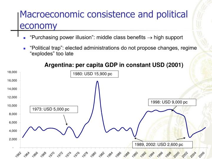 Macroeconomic consistence and political economy