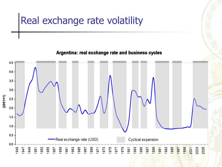 Real exchange rate volatility