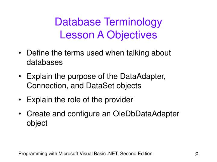 Database terminology lesson a objectives