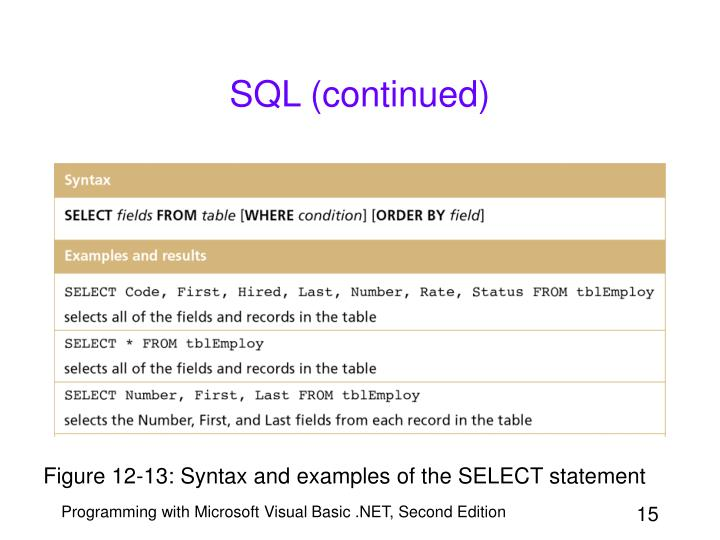SQL (continued)