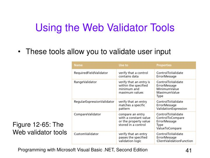 Using the Web Validator Tools