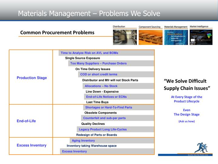 Materials Management – Problems We Solve