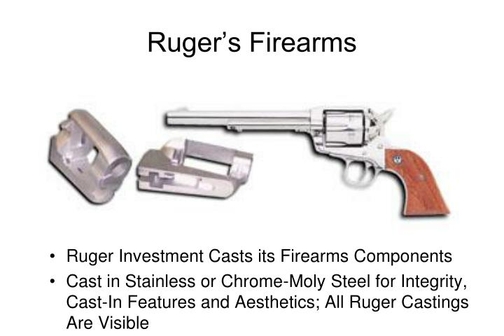 Ruger's Firearms