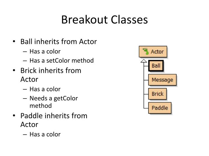 Breakout Classes